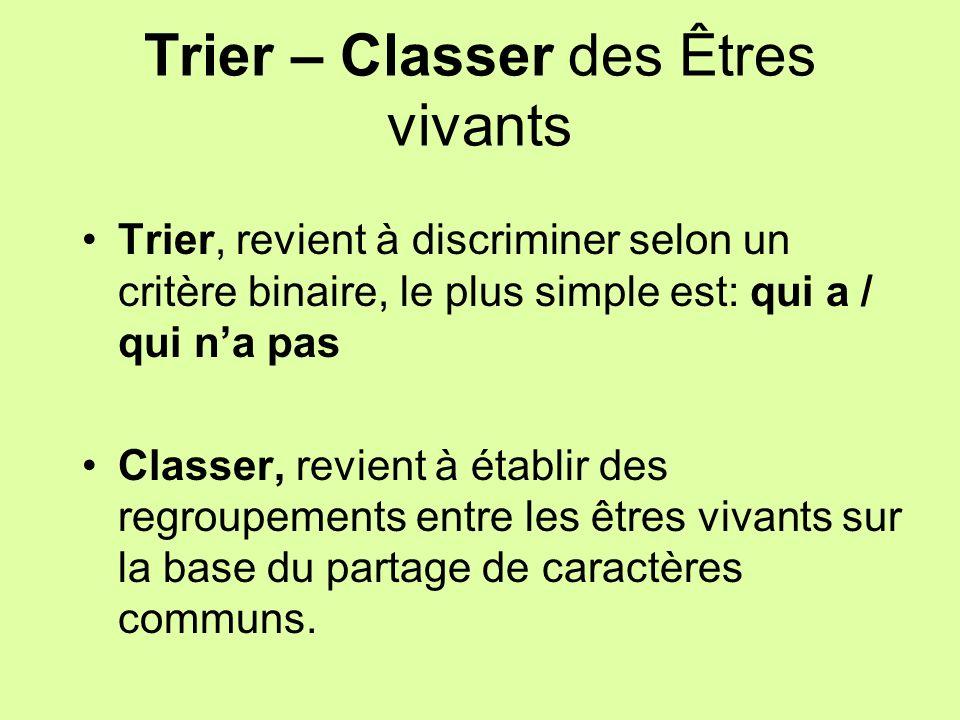 Trier – Classer des Êtres vivants Trier, revient à discriminer selon un critère binaire, le plus simple est: qui a / qui na pas Classer, revient à éta