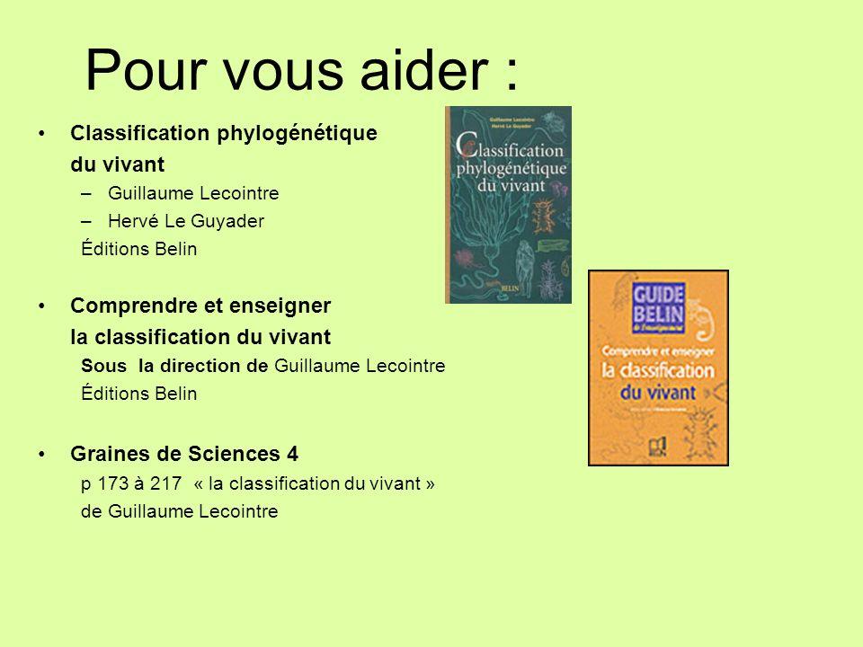 Pour vous aider : Classification phylogénétique du vivant –Guillaume Lecointre –Hervé Le Guyader Éditions Belin Comprendre et enseigner la classificat