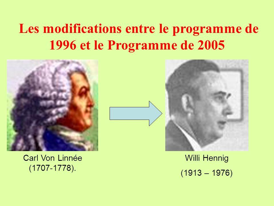 Les modifications entre le programme de 1996 et le Programme de 2005 Carl Von Linnée (1707-1778). Willi Hennig (1913 – 1976)