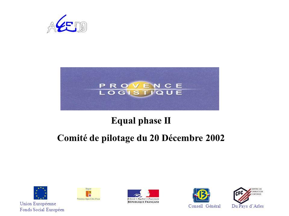 Union Européenne Fonds Social Européen Conseil GénéralDu Pays dArles Equal phase II Comité de pilotage du 20 Décembre 2002