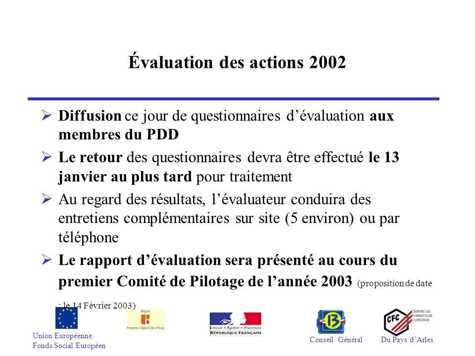 Union Européenne Fonds Social Européen Conseil GénéralDu Pays dArles Évaluation des actions 2002 Diffusion ce jour de questionnaires dévaluation aux m