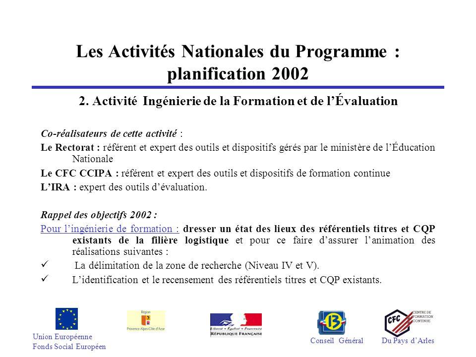 Union Européenne Fonds Social Européen Conseil GénéralDu Pays dArles Les Activités Nationales du Programme : planification 2002 2. Activité Ingénierie