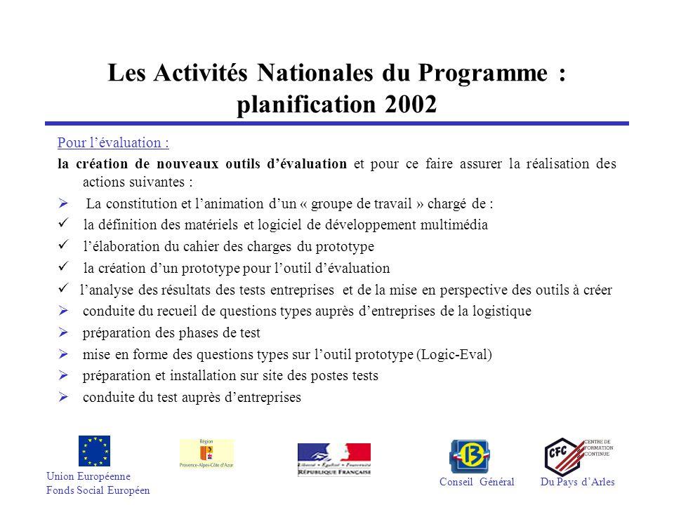 Union Européenne Fonds Social Européen Conseil GénéralDu Pays dArles Les Activités Nationales du Programme : planification 2002 Pour lévaluation : la