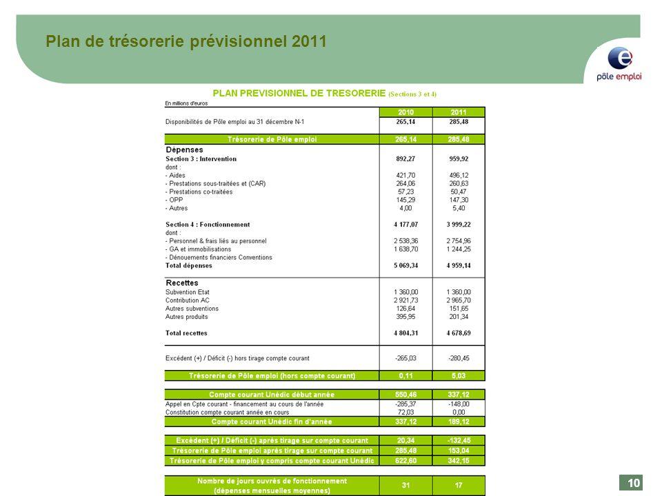 10 Plan de trésorerie prévisionnel 2011