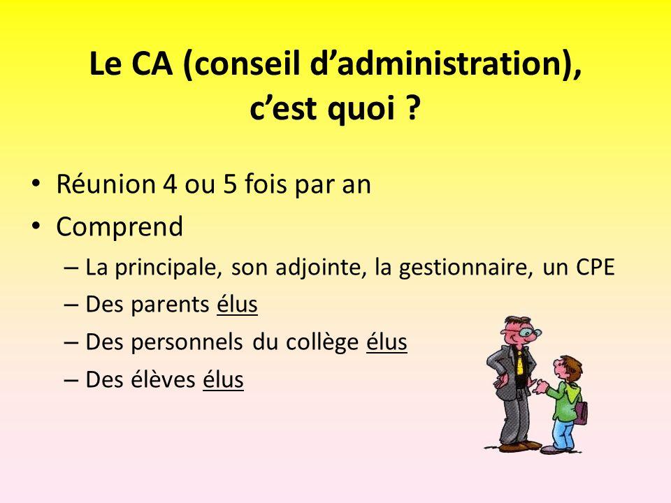 Le CA (conseil dadministration), cest quoi ? Réunion 4 ou 5 fois par an Comprend – La principale, son adjointe, la gestionnaire, un CPE – Des parents