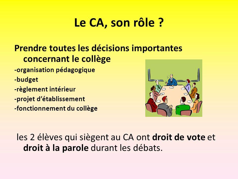 Le CA, son rôle ? Prendre toutes les décisions importantes concernant le collège -organisation pédagogique -budget -règlement intérieur -projet détabl