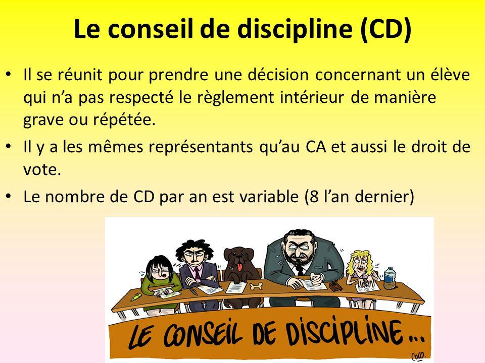 Le conseil de discipline (CD) Il se réunit pour prendre une décision concernant un élève qui na pas respecté le règlement intérieur de manière grave o