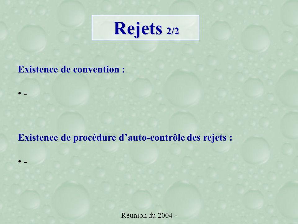 Réunion du 2004 - Rejets 2/2 Existence de convention : - Existence de procédure dauto-contrôle des rejets : -