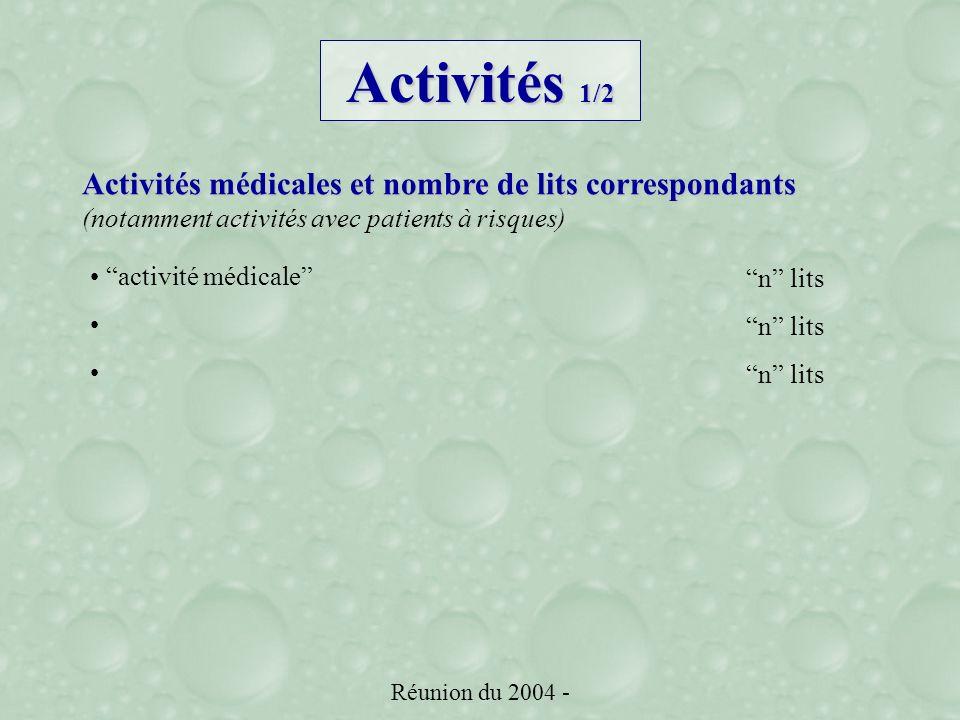 Réunion du 2004 - Activités 1/2 Activités médicales et nombre de lits correspondants Activités médicales et nombre de lits correspondants (notamment activités avec patients à risques) activité médicale n lits