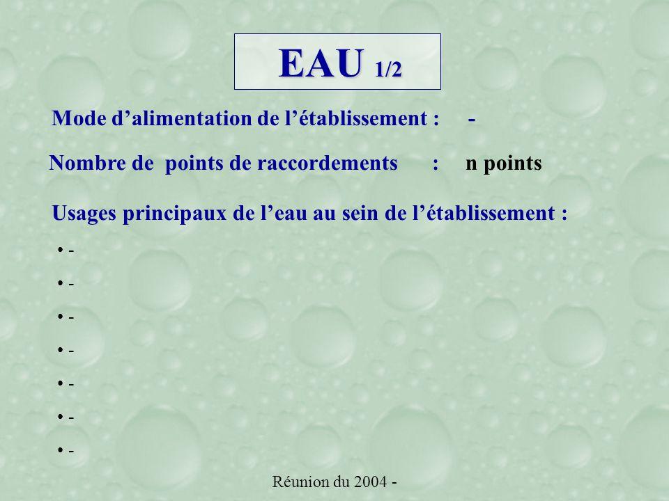 Réunion du 2004 - Mode dalimentation de létablissement : - - Nombre de points de raccordements : n points Usages principaux de leau au sein de létablissement : EAU 1/2