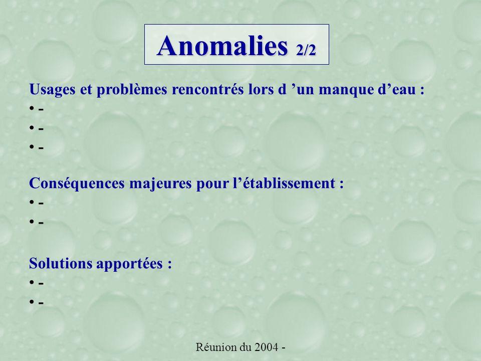 Réunion du 2004 - Anomalies 2/2 Usages et problèmes rencontrés lors d un manque deau : - Conséquences majeures pour létablissement : - Solutions apportées : -