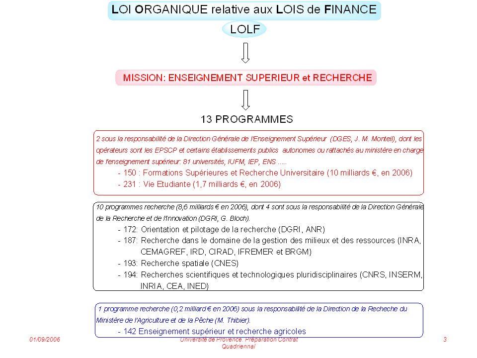 01/09/2006Université de Provence. Préparation Contrat Quadriennal 3