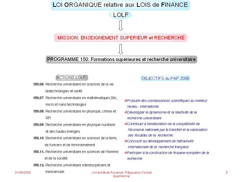 01/09/2006Université de Provence. Préparation Contrat Quadriennal 6