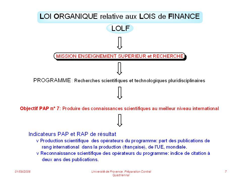 01/09/2006Université de Provence. Préparation Contrat Quadriennal 7