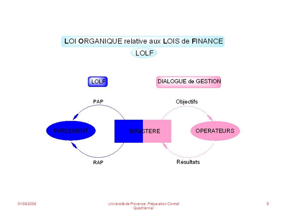 01/09/2006Université de Provence. Préparation Contrat Quadriennal 8