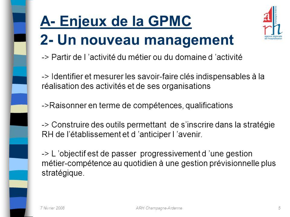 7 février 2008ARH Champagne-Ardenne5 A- Enjeux de la GPMC 2- Un nouveau management -> Partir de l activité du métier ou du domaine d activité -> Ident