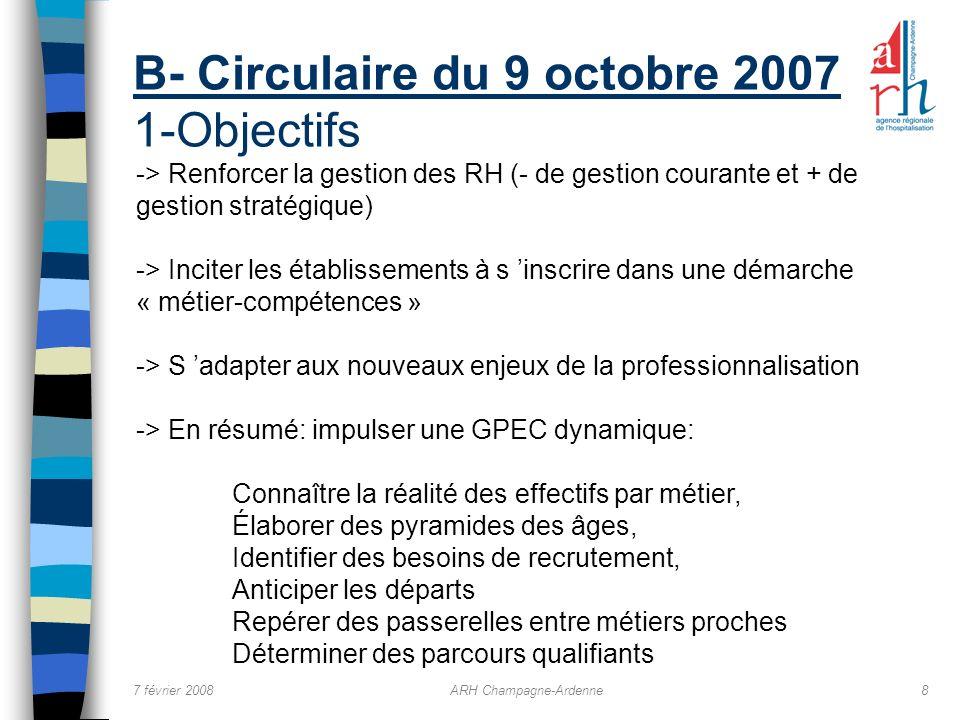 7 février 2008ARH Champagne-Ardenne8 B- Circulaire du 9 octobre 2007 1-Objectifs -> Renforcer la gestion des RH (- de gestion courante et + de gestion