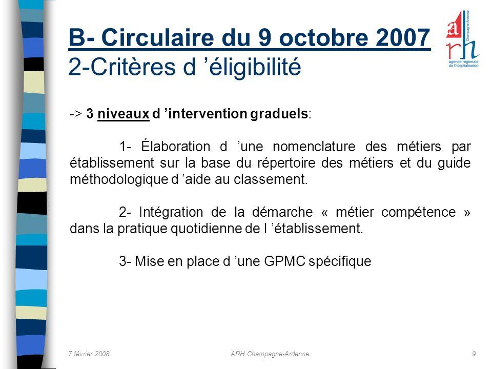 7 février 2008ARH Champagne-Ardenne9 B- Circulaire du 9 octobre 2007 2-Critères d éligibilité -> 3 niveaux d intervention graduels: 1- Élaboration d u