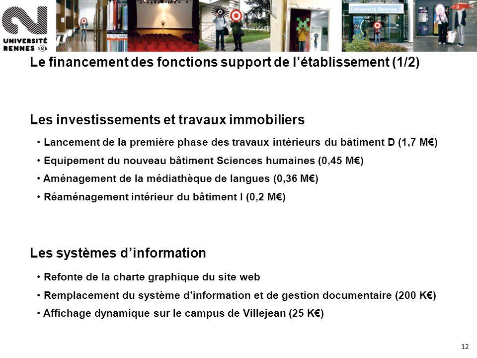 12 Le financement des fonctions support de létablissement (1/2) Les investissements et travaux immobiliers Lancement de la première phase des travaux