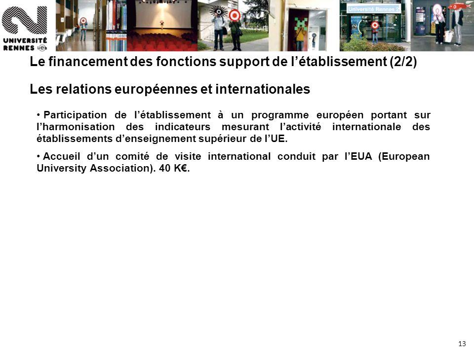 13 Le financement des fonctions support de létablissement (2/2) Les relations européennes et internationales Participation de létablissement à un programme européen portant sur lharmonisation des indicateurs mesurant lactivité internationale des établissements denseignement supérieur de lUE.
