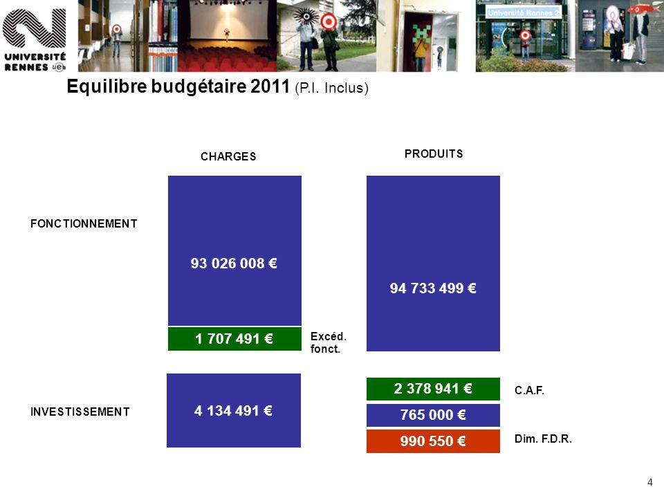 4 Equilibre budgétaire 2011 (P.I. Inclus) FONCTIONNEMENT INVESTISSEMENT CHARGES PRODUITS 93 026 008 94 733 499 1 707 491 2 378 941 765 000 C.A.F. 4 13