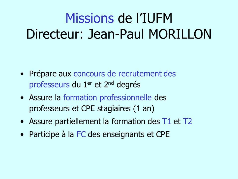 Missions de lIUFM Directeur: Jean-Paul MORILLON Prépare aux concours de recrutement des professeurs du 1 er et 2 nd degrés Assure la formation profess