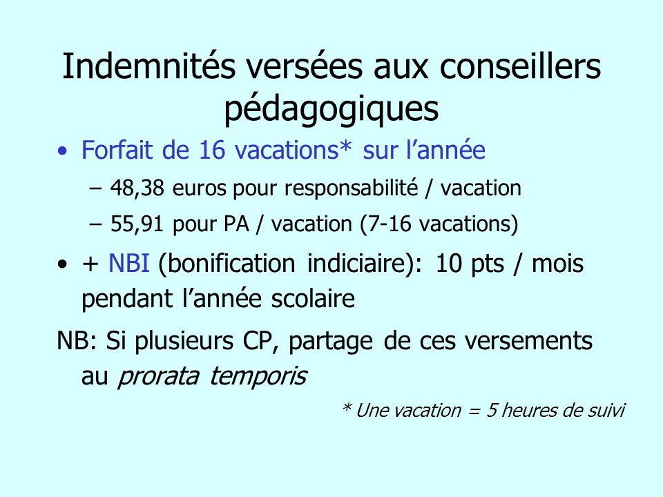 Indemnités versées aux conseillers pédagogiques Forfait de 16 vacations* sur lannée –48,38 euros pour responsabilité / vacation –55,91 pour PA / vacat