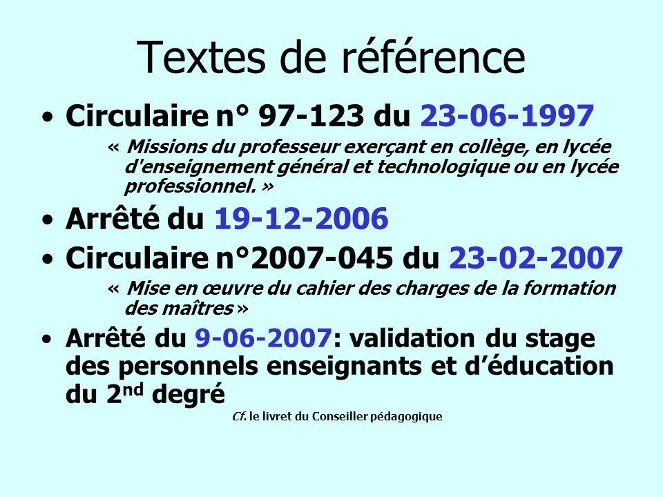 Textes de référence Circulaire n° 97-123 du 23-06-1997 « Missions du professeur exerçant en collège, en lycée d'enseignement général et technologique