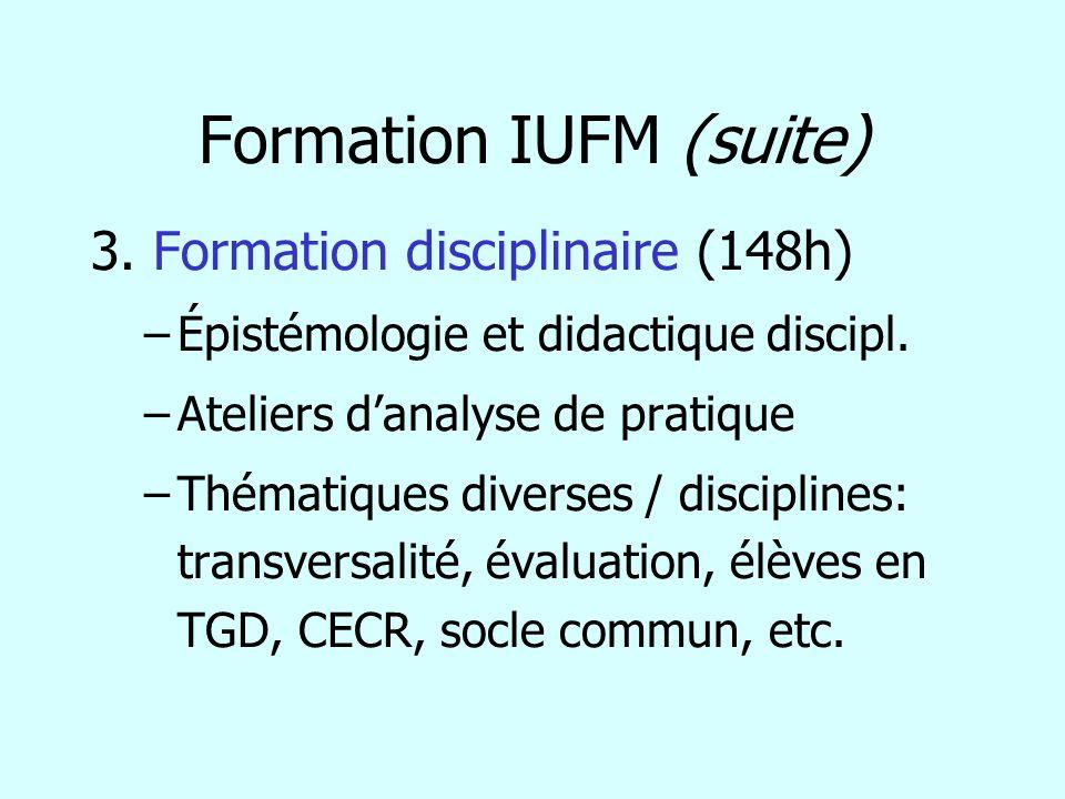 Formation IUFM (suite) 3. Formation disciplinaire (148h) –Épistémologie et didactique discipl. –Ateliers danalyse de pratique –Thématiques diverses /