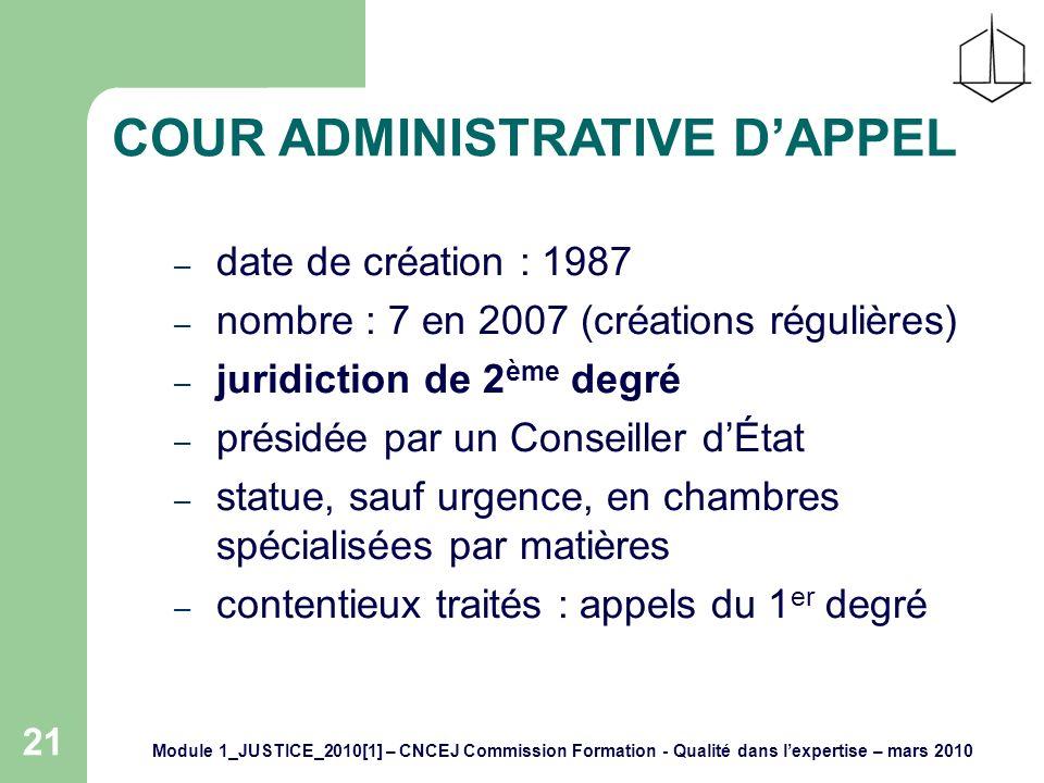 Module 1_JUSTICE_2010[1] – CNCEJ Commission Formation - Qualité dans lexpertise – mars 2010 21 COUR ADMINISTRATIVE DAPPEL – date de création : 1987 – nombre : 7 en 2007 (créations régulières) – juridiction de 2 ème degré – présidée par un Conseiller dÉtat – statue, sauf urgence, en chambres spécialisées par matières – contentieux traités : appels du 1 er degré
