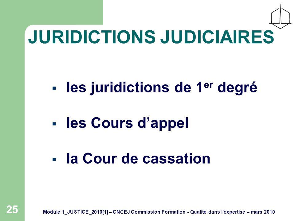 Module 1_JUSTICE_2010[1] – CNCEJ Commission Formation - Qualité dans lexpertise – mars 2010 25 JURIDICTIONS JUDICIAIRES les juridictions de 1 er degré les Cours dappel la Cour de cassation