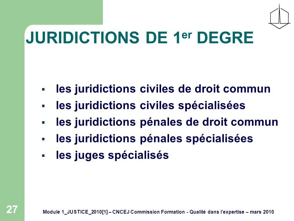 27 JURIDICTIONS DE 1 er DEGRE les juridictions civiles de droit commun les juridictions civiles spécialisées les juridictions pénales de droit commun les juridictions pénales spécialisées les juges spécialisés