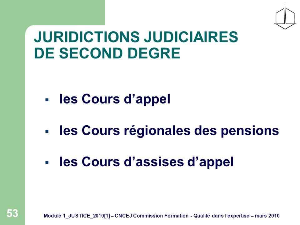 Module 1_JUSTICE_2010[1] – CNCEJ Commission Formation - Qualité dans lexpertise – mars 2010 53 JURIDICTIONS JUDICIAIRES DE SECOND DEGRE les Cours dappel les Cours régionales des pensions les Cours dassises dappel