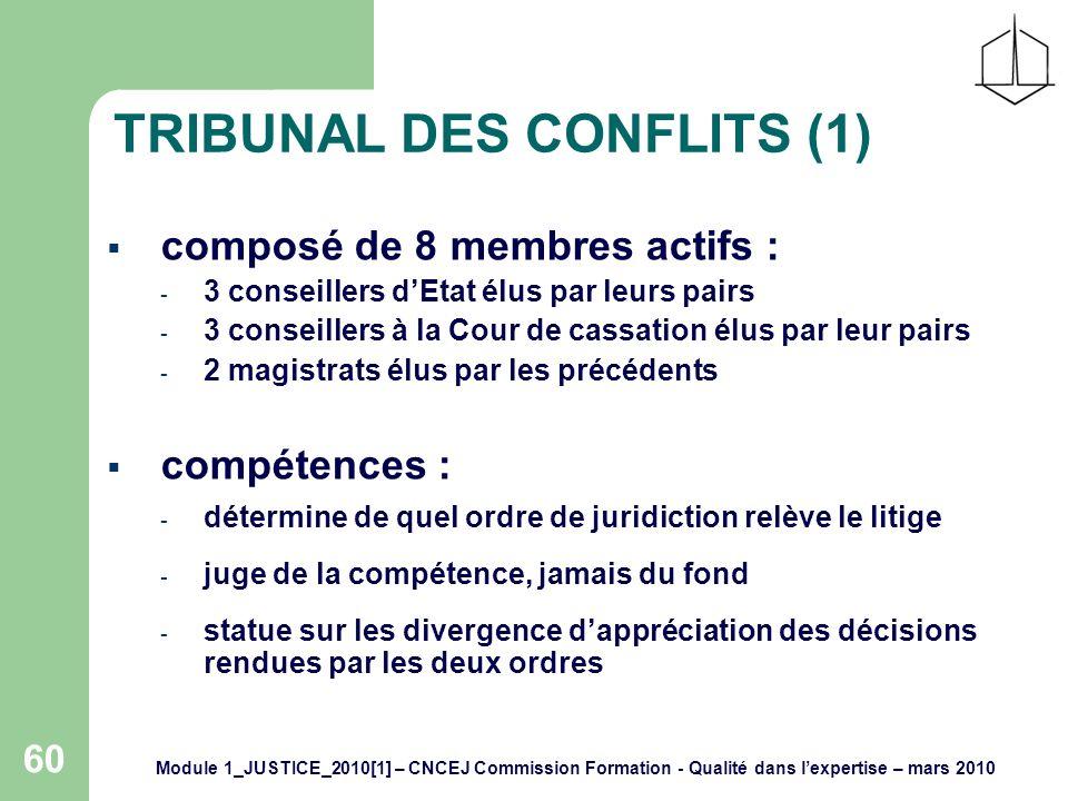 Module 1_JUSTICE_2010[1] – CNCEJ Commission Formation - Qualité dans lexpertise – mars 2010 60 TRIBUNAL DES CONFLITS (1) composé de 8 membres actifs : - 3 conseillers dEtat élus par leurs pairs - 3 conseillers à la Cour de cassation élus par leur pairs - 2 magistrats élus par les précédents compétences : - détermine de quel ordre de juridiction relève le litige - juge de la compétence, jamais du fond - statue sur les divergence dappréciation des décisions rendues par les deux ordres