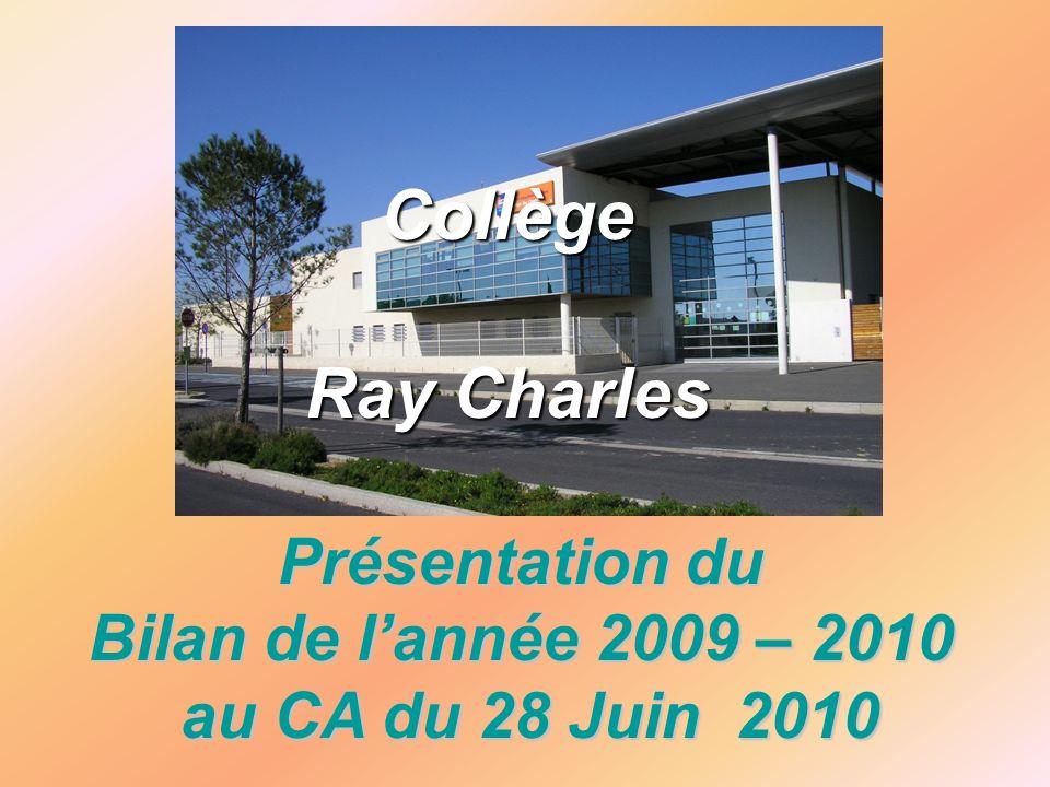 Présentation du Bilan de lannée 2009 – 2010 au CA du 28 Juin 2010 Collège Ray Charles