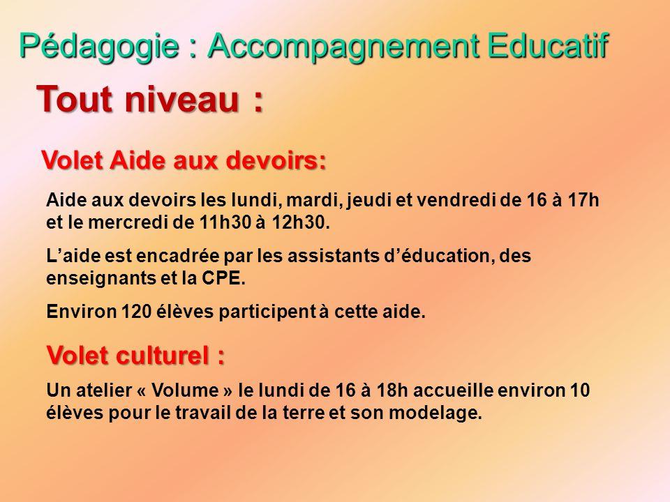 Pédagogie : Accompagnement Educatif Aide aux devoirs les lundi, mardi, jeudi et vendredi de 16 à 17h et le mercredi de 11h30 à 12h30. Laide est encadr