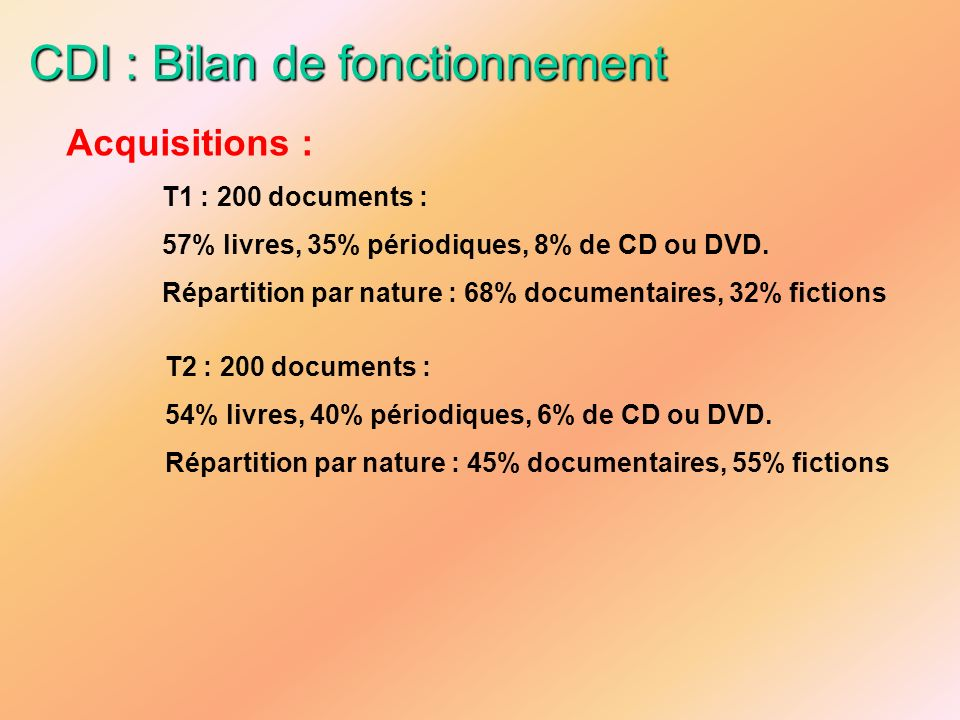 CDI : Bilan de fonctionnement Acquisitions : T1 : 200 documents : 57% livres, 35% périodiques, 8% de CD ou DVD. Répartition par nature : 68% documenta