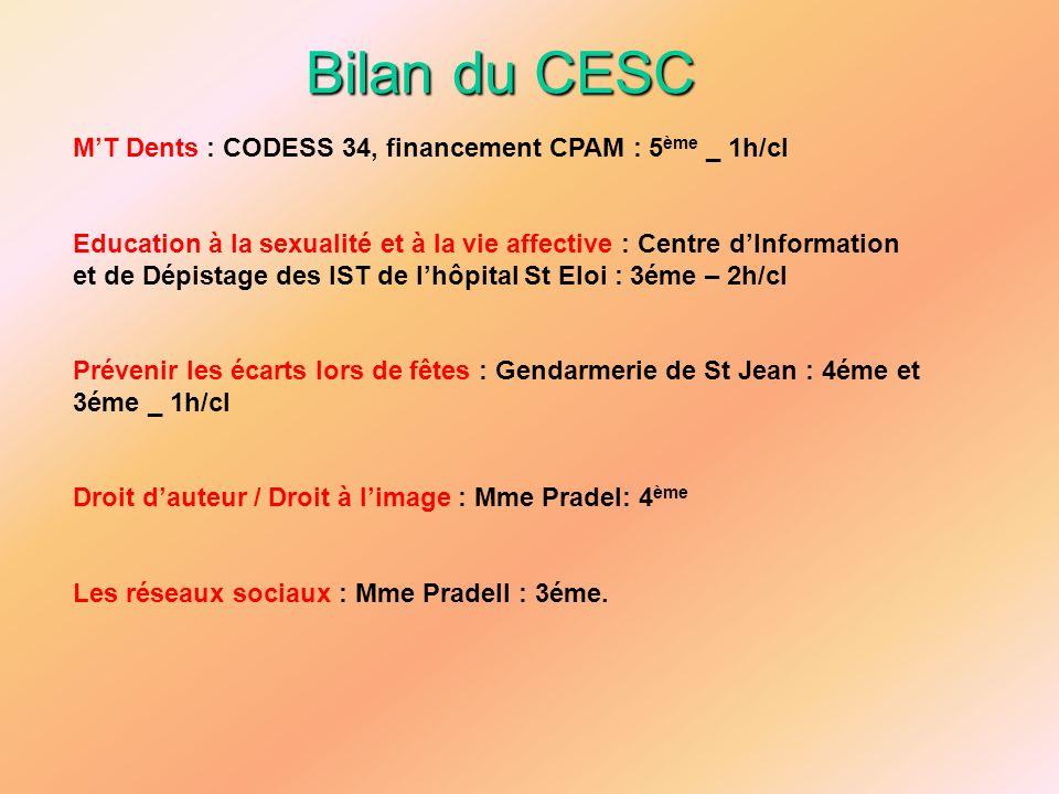 Bilan du CESC MT Dents : CODESS 34, financement CPAM : 5 ème _ 1h/cl Education à la sexualité et à la vie affective : Centre dInformation et de Dépist