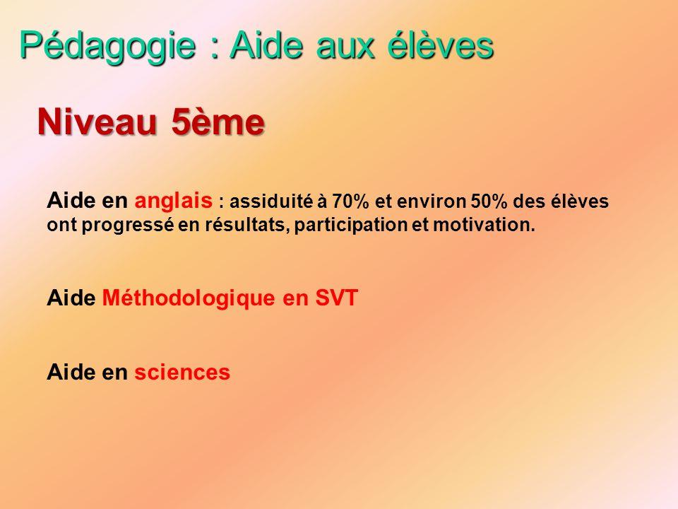 Pédagogie : Aide aux élèves Aide en anglais : assiduité à 70% et environ 50% des élèves ont progressé en résultats, participation et motivation. Aide
