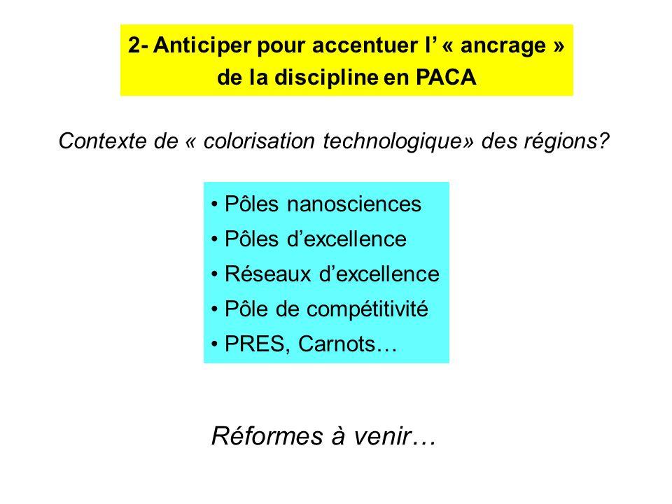 2- Anticiper pour accentuer l « ancrage » de la discipline en PACA Pôles nanosciences Pôles dexcellence Réseaux dexcellence Pôle de compétitivité PRES