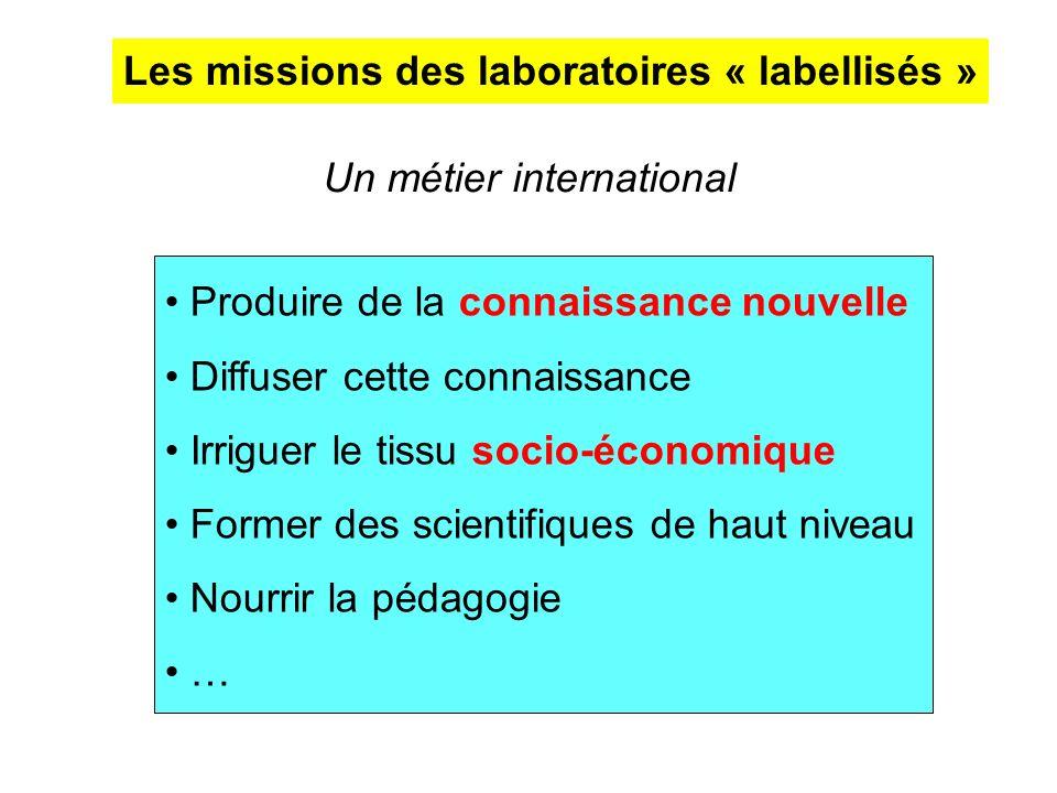 Les missions des laboratoires « labellisés » Produire de la connaissance nouvelle Diffuser cette connaissance Irriguer le tissu socio-économique Forme