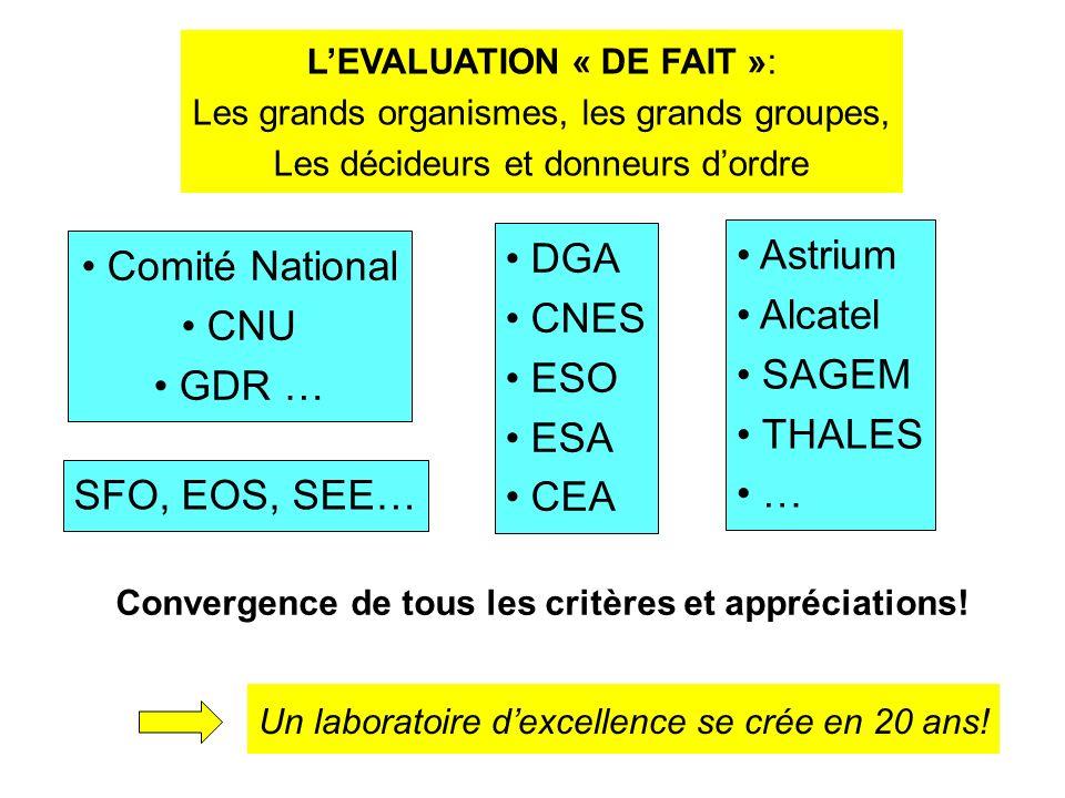 DGA CNES ESO ESA CEA Comité National CNU GDR … SFO, EOS, SEE… Convergence de tous les critères et appréciations! Un laboratoire dexcellence se crée en