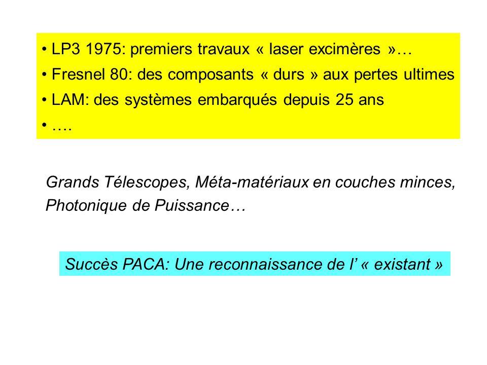 LP3 1975: premiers travaux « laser excimères »… Fresnel 80: des composants « durs » aux pertes ultimes LAM: des systèmes embarqués depuis 25 ans …. Gr
