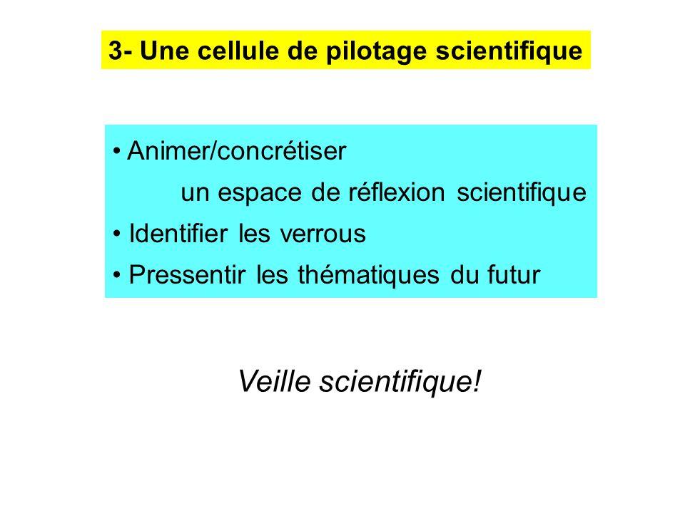 Animer/concrétiser un espace de réflexion scientifique Identifier les verrous Pressentir les thématiques du futur 3- Une cellule de pilotage scientifi