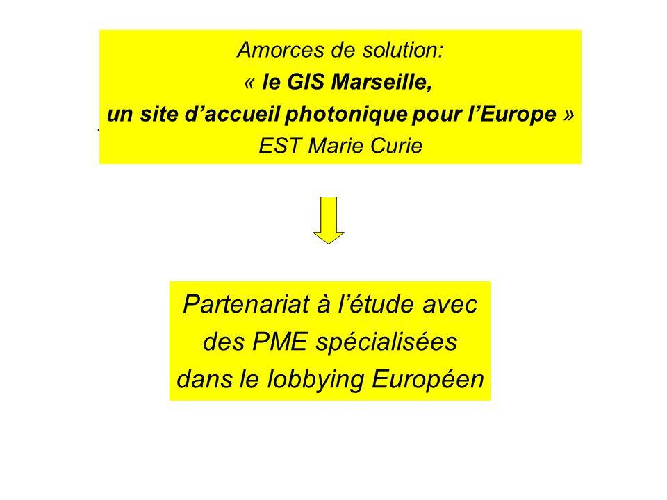 - Amorces de solution: « le GIS Marseille, un site daccueil photonique pour lEurope » EST Marie Curie Partenariat à létude avec des PME spécialisées d