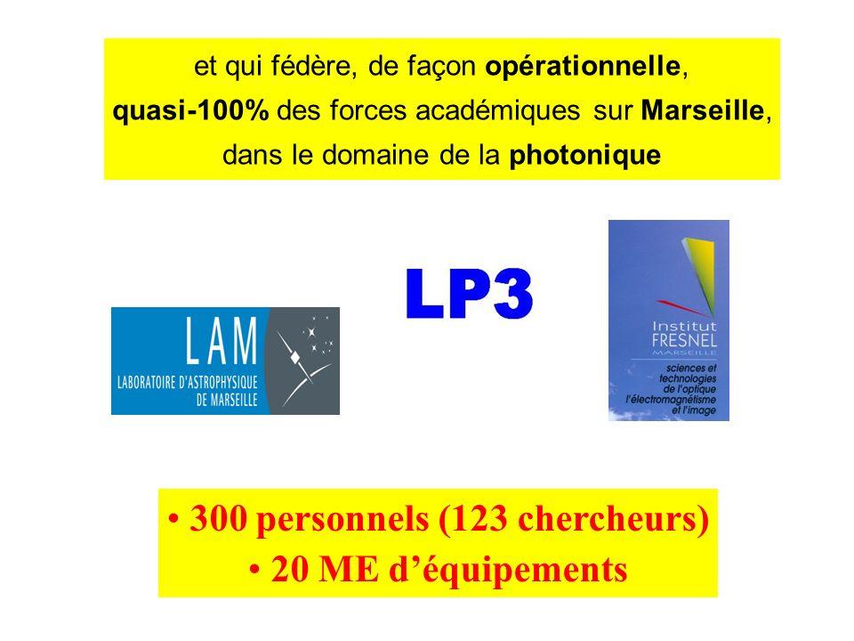 et qui fédère, de façon opérationnelle, quasi-100% des forces académiques sur Marseille, dans le domaine de la photonique 300 personnels (123 chercheu