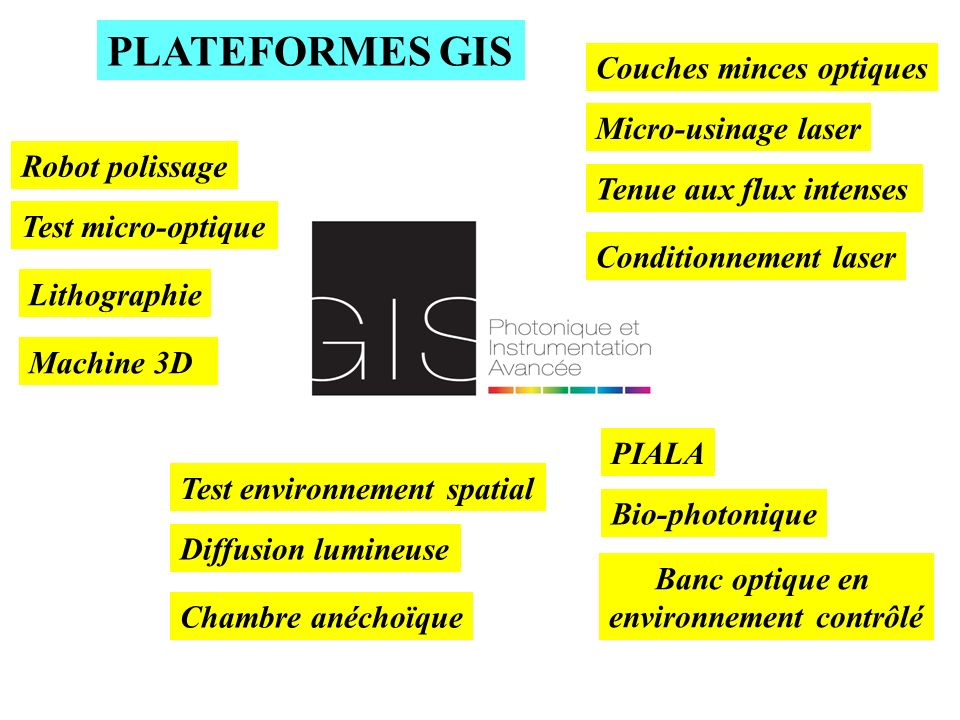 PLATEFORMES GIS Bio-photonique Lithographie Tenue aux flux intenses Robot polissage Machine 3D Conditionnement laser Couches minces optiques Micro-usi