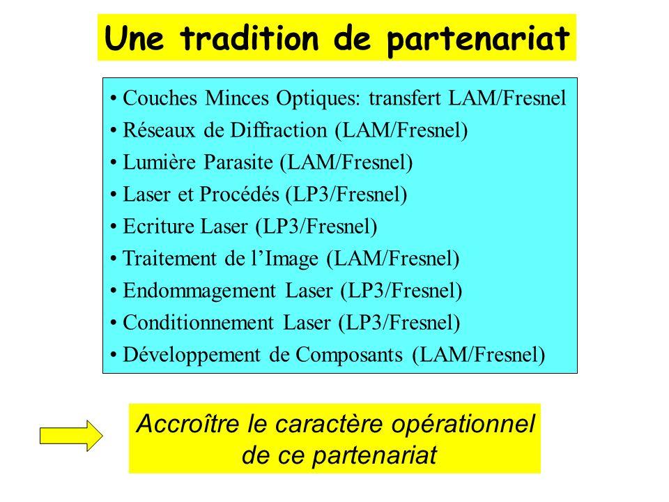 Couches Minces Optiques: transfert LAM/Fresnel Réseaux de Diffraction (LAM/Fresnel) Lumière Parasite (LAM/Fresnel) Laser et Procédés (LP3/Fresnel) Ecr