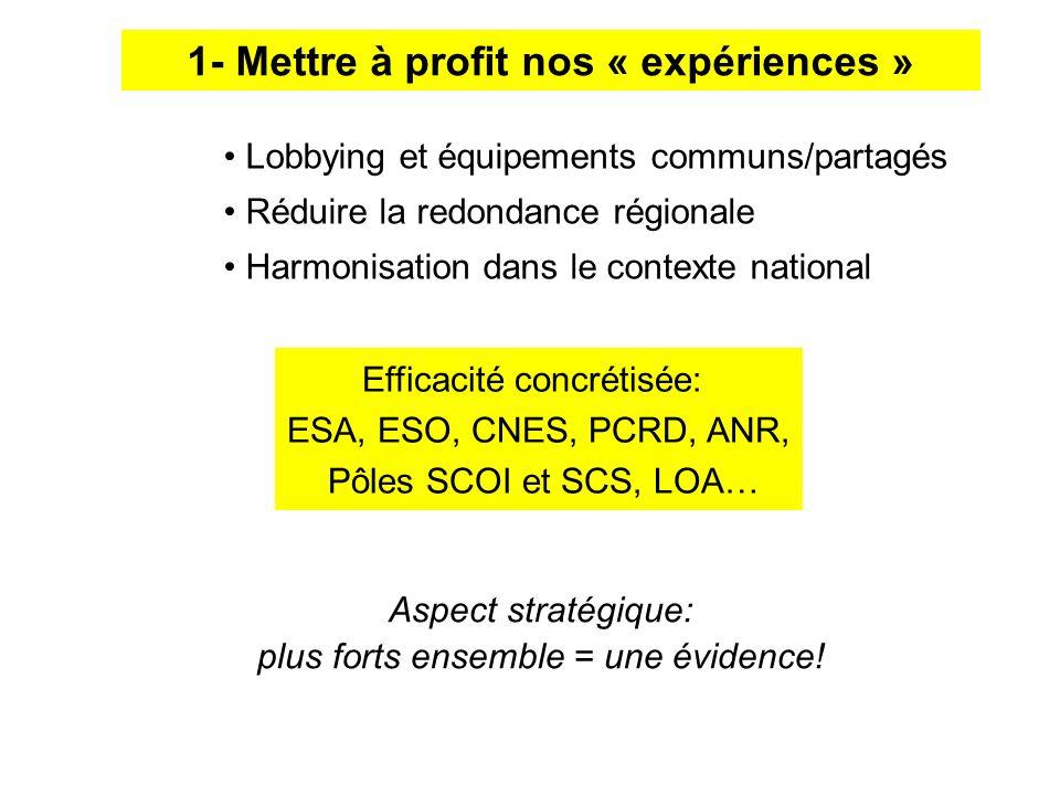 Lobbying et équipements communs/partagés Réduire la redondance régionale Harmonisation dans le contexte national Efficacité concrétisée: ESA, ESO, CNE