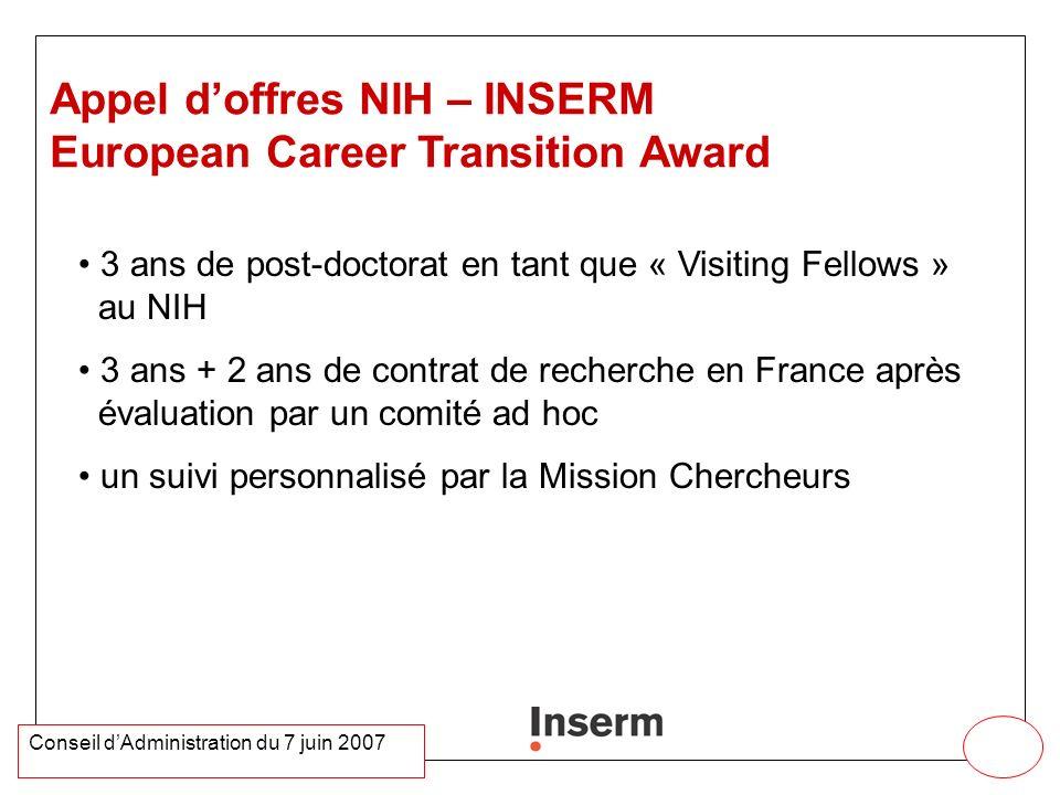 Conseil dAdministration du 7 juin 2007 Appel doffres NIH – INSERM European Career Transition Award 3 ans de post-doctorat en tant que « Visiting Fellows » au NIH 3 ans + 2 ans de contrat de recherche en France après évaluation par un comité ad hoc un suivi personnalisé par la Mission Chercheurs